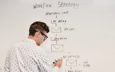Email Marketing Gratis: quali strumenti scegliere