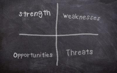 Analisi Swot: cos'è, come si fa, esempi pratici di settori diversi